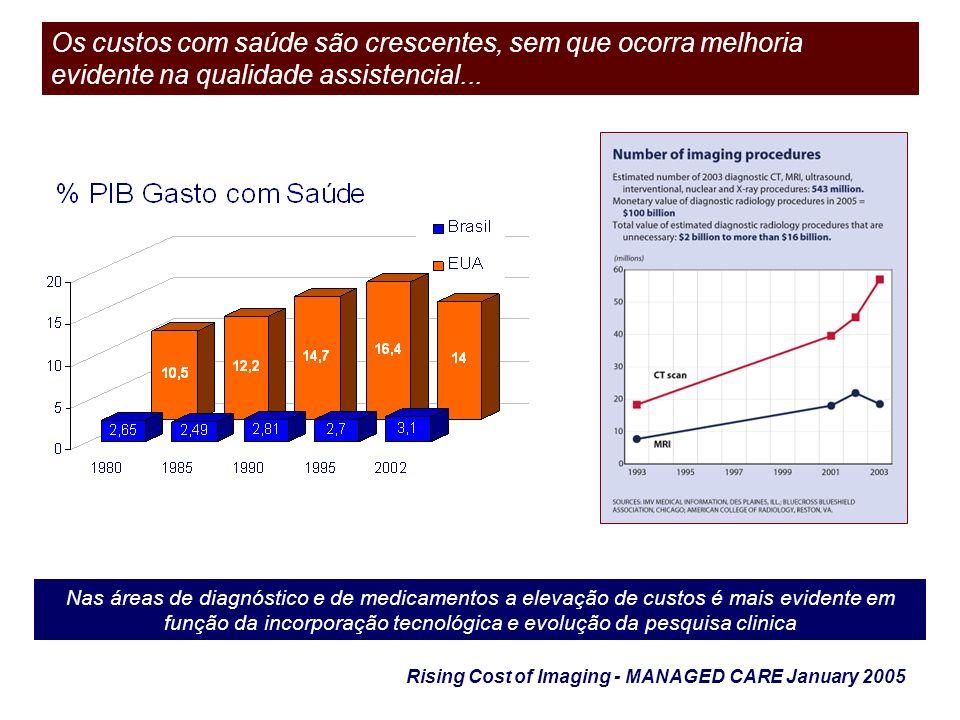 Os custos com saúde são crescentes, sem que ocorra melhoria evidente na qualidade assistencial...