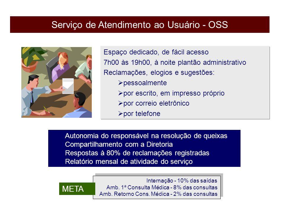 Serviço de Atendimento ao Usuário - OSS