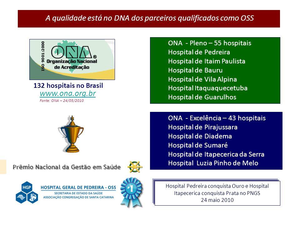 A qualidade está no DNA dos parceiros qualificados como OSS