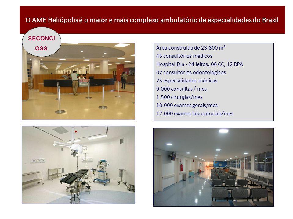 O AME Heliópolis é o maior e mais complexo ambulatório de especialidades do Brasil
