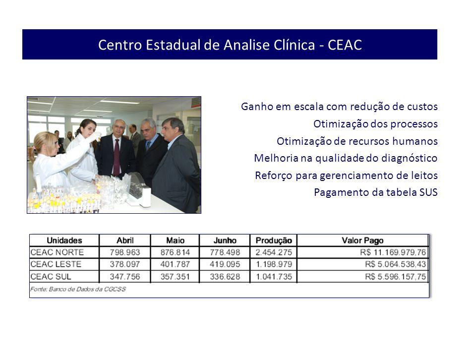 Centro Estadual de Analise Clínica - CEAC