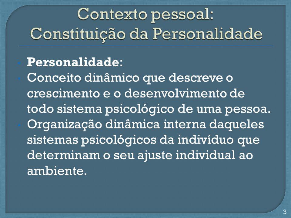 Contexto pessoal: Constituição da Personalidade