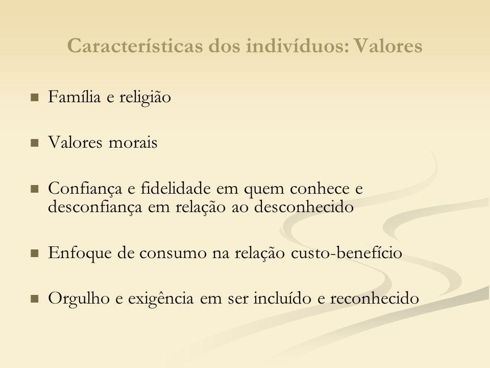 Características dos indivíduos: Valores