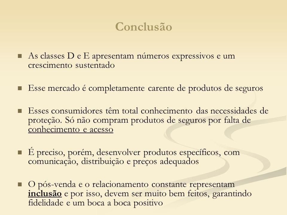 ConclusãoAs classes D e E apresentam números expressivos e um crescimento sustentado. Esse mercado é completamente carente de produtos de seguros.