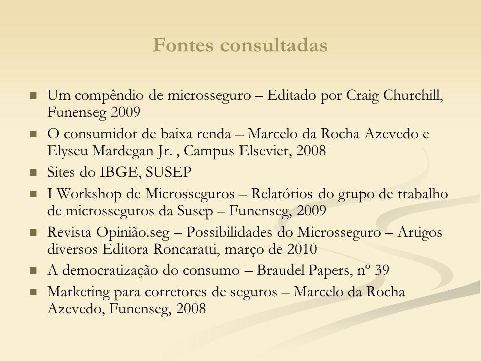 Fontes consultadas Um compêndio de microsseguro – Editado por Craig Churchill, Funenseg 2009.