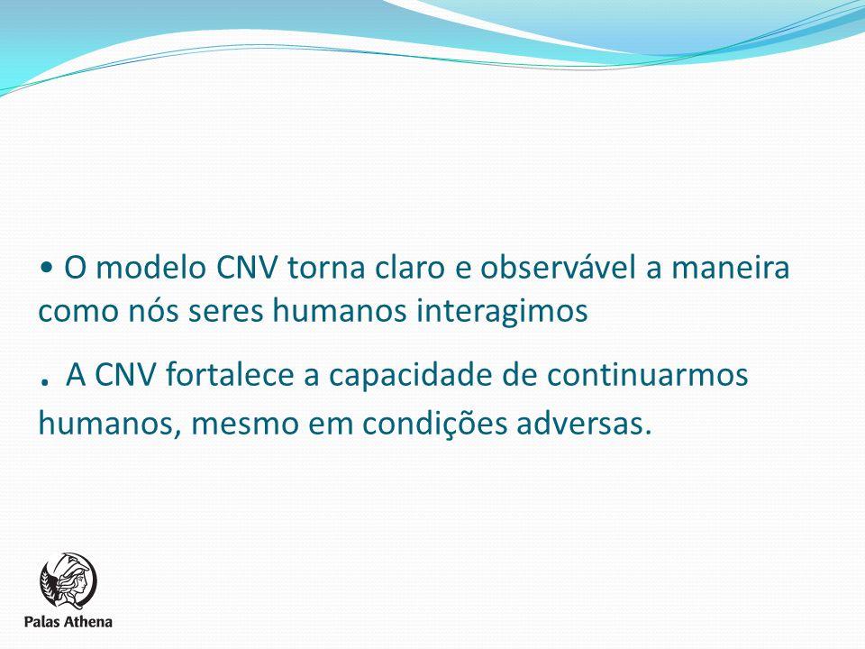 O modelo CNV torna claro e observável a maneira como nós seres humanos interagimos .