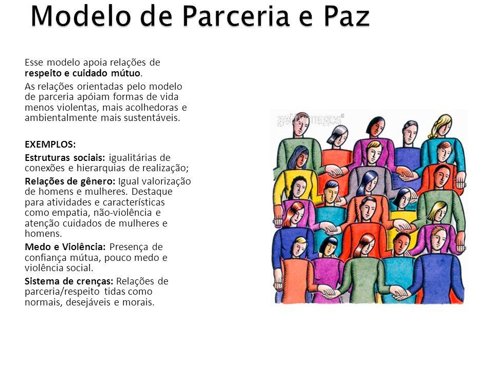 Modelo de Parceria e Paz
