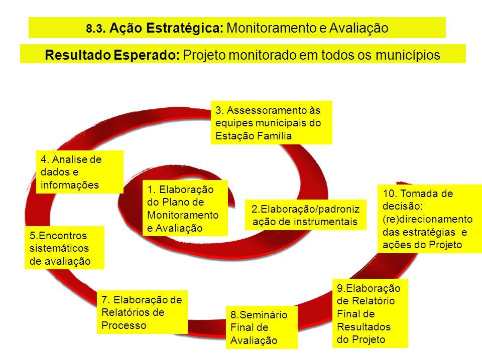 Resultado Esperado: Projeto monitorado em todos os municípios
