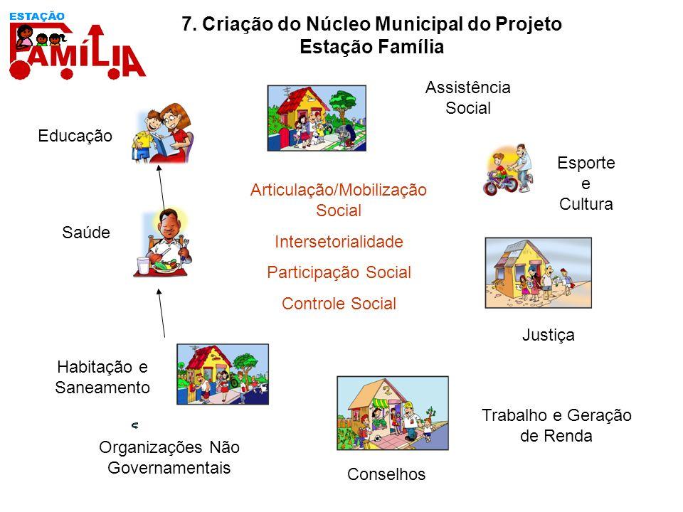 7. Criação do Núcleo Municipal do Projeto Estação Família