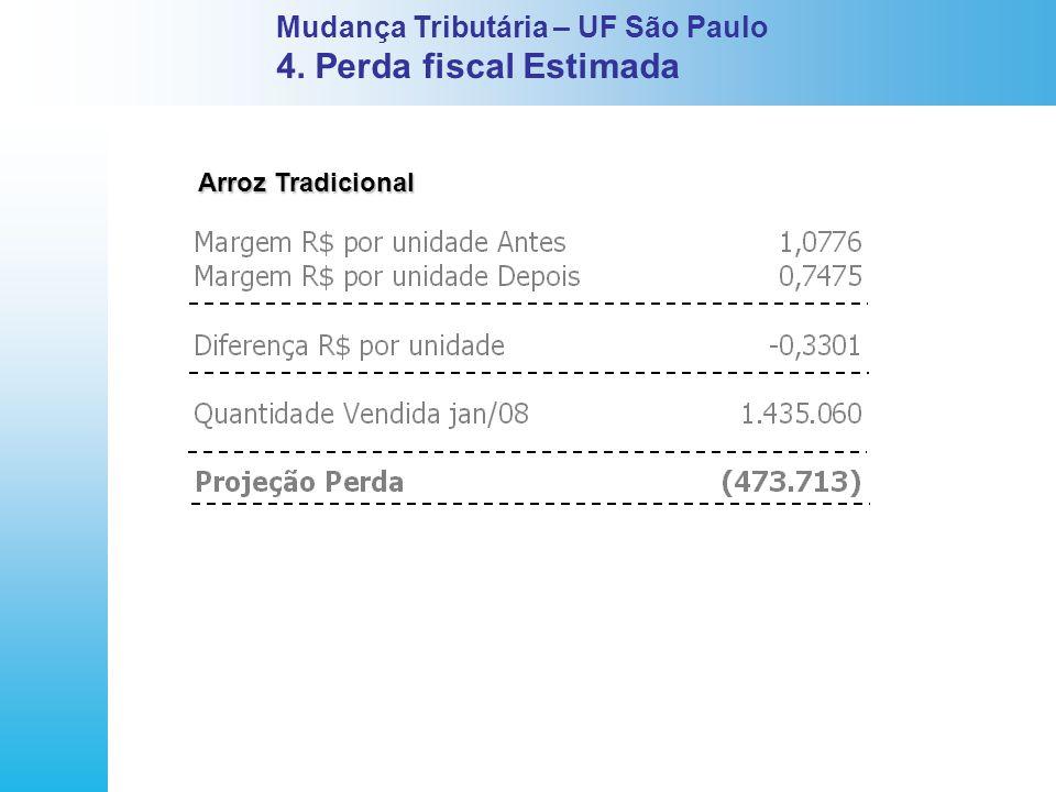 4. Perda fiscal Estimada Mudança Tributária – UF São Paulo