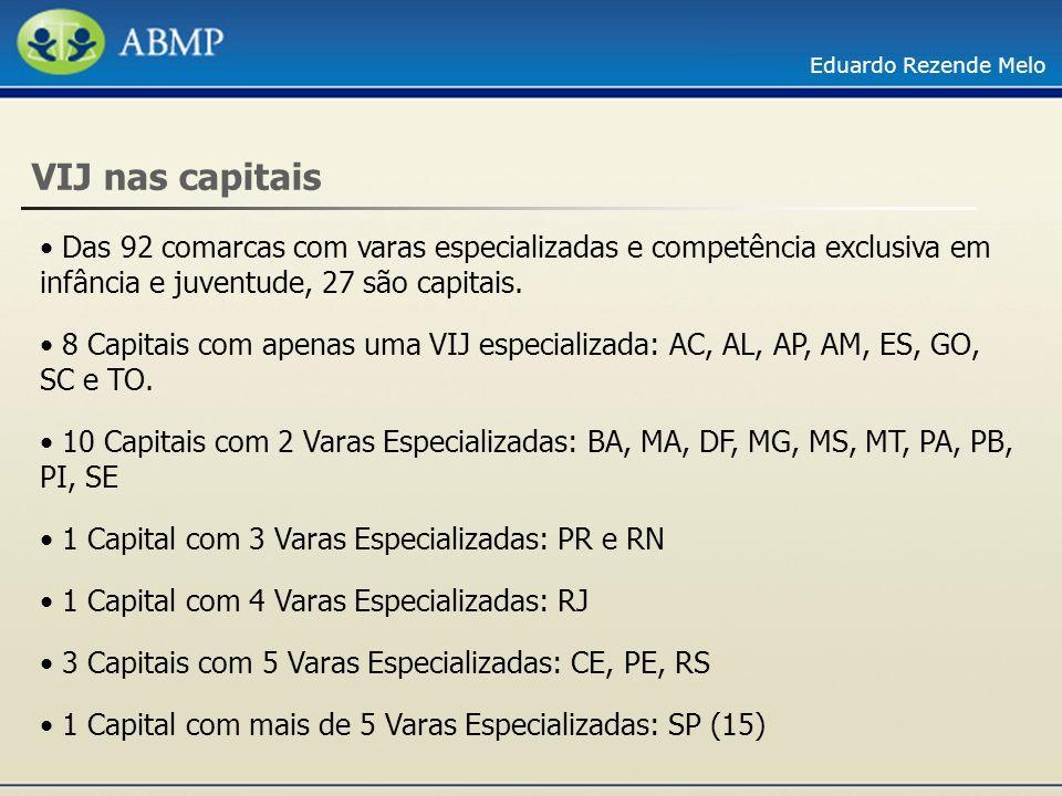 VIJ nas capitais Das 92 comarcas com varas especializadas e competência exclusiva em infância e juventude, 27 são capitais.