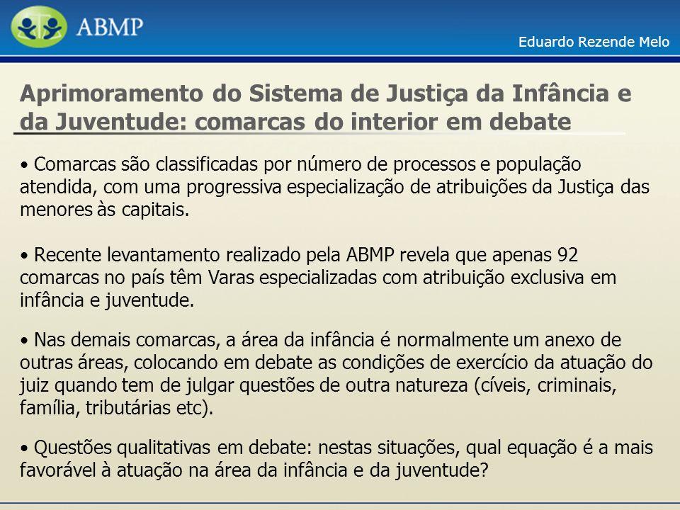 Aprimoramento do Sistema de Justiça da Infância e da Juventude: comarcas do interior em debate
