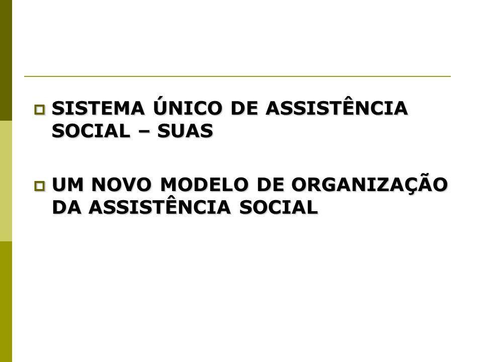 SISTEMA ÚNICO DE ASSISTÊNCIA SOCIAL – SUAS