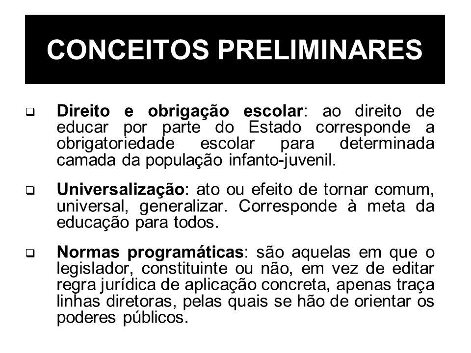 CONCEITOS PRELIMINARES