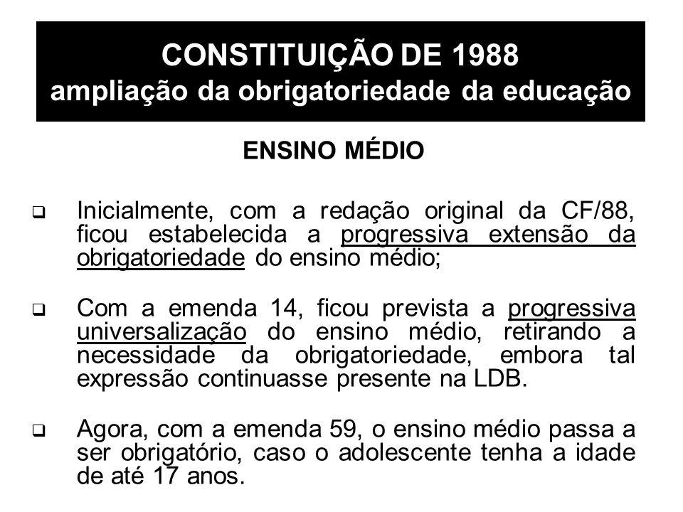CONSTITUIÇÃO DE 1988 ampliação da obrigatoriedade da educação