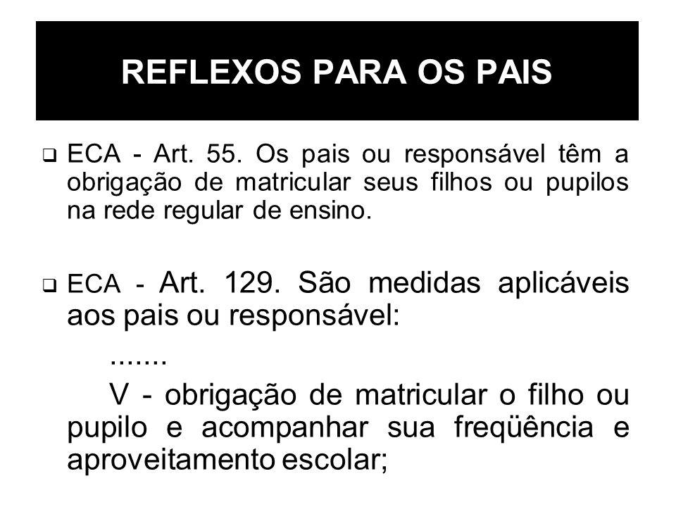 REFLEXOS PARA OS PAIS ECA - Art. 55. Os pais ou responsável têm a obrigação de matricular seus filhos ou pupilos na rede regular de ensino.