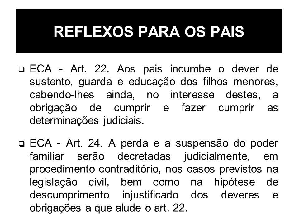 REFLEXOS PARA OS PAIS