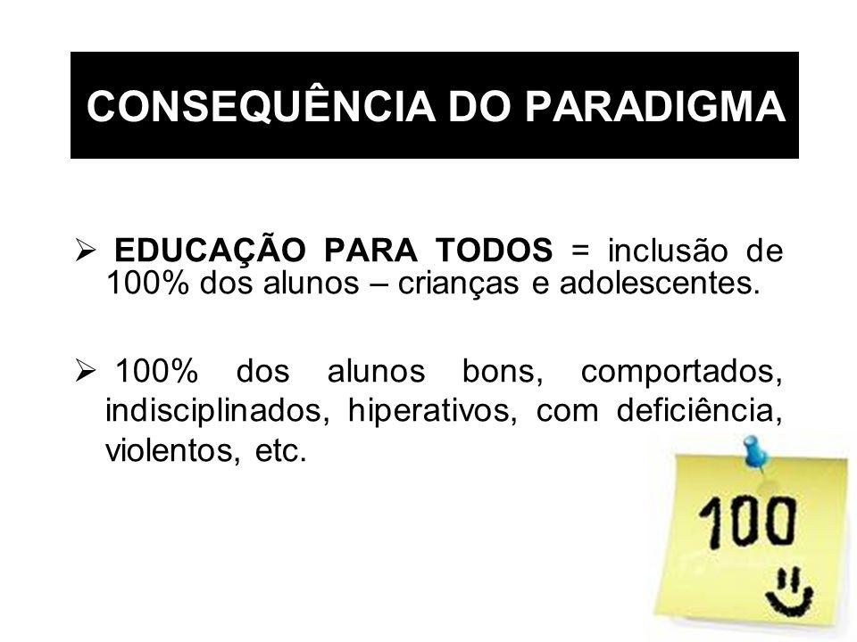 CONSEQUÊNCIA DO PARADIGMA