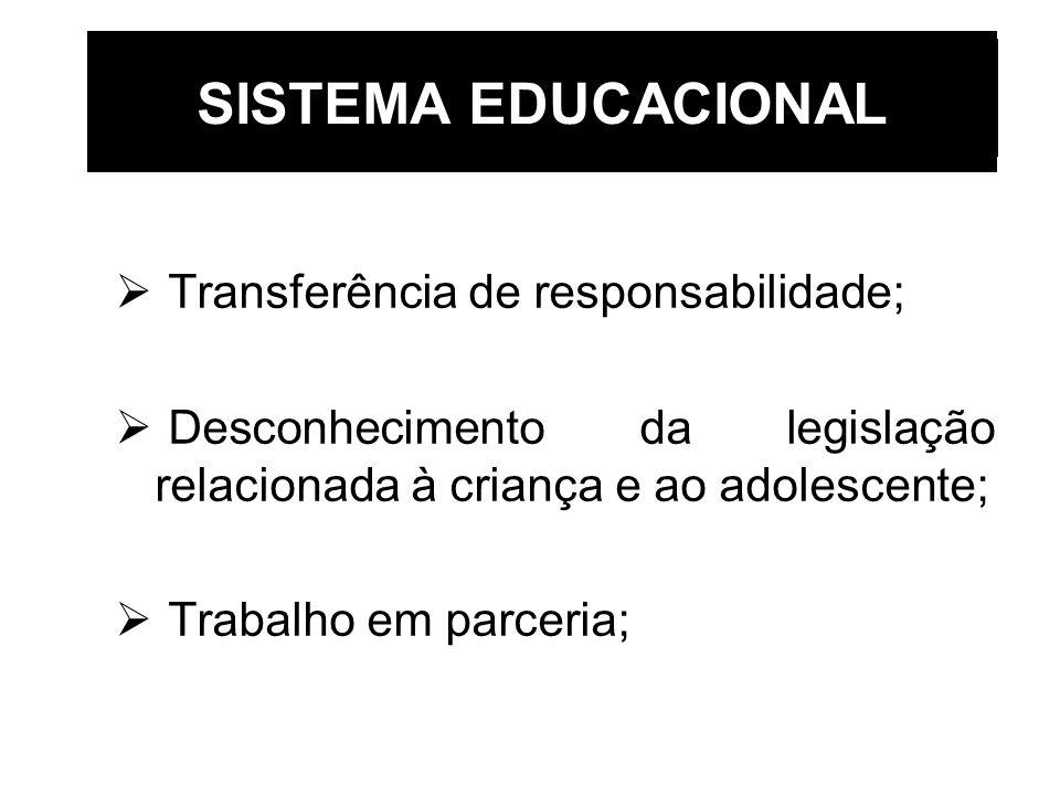 SISTEMA EDUCACIONAL Transferência de responsabilidade;
