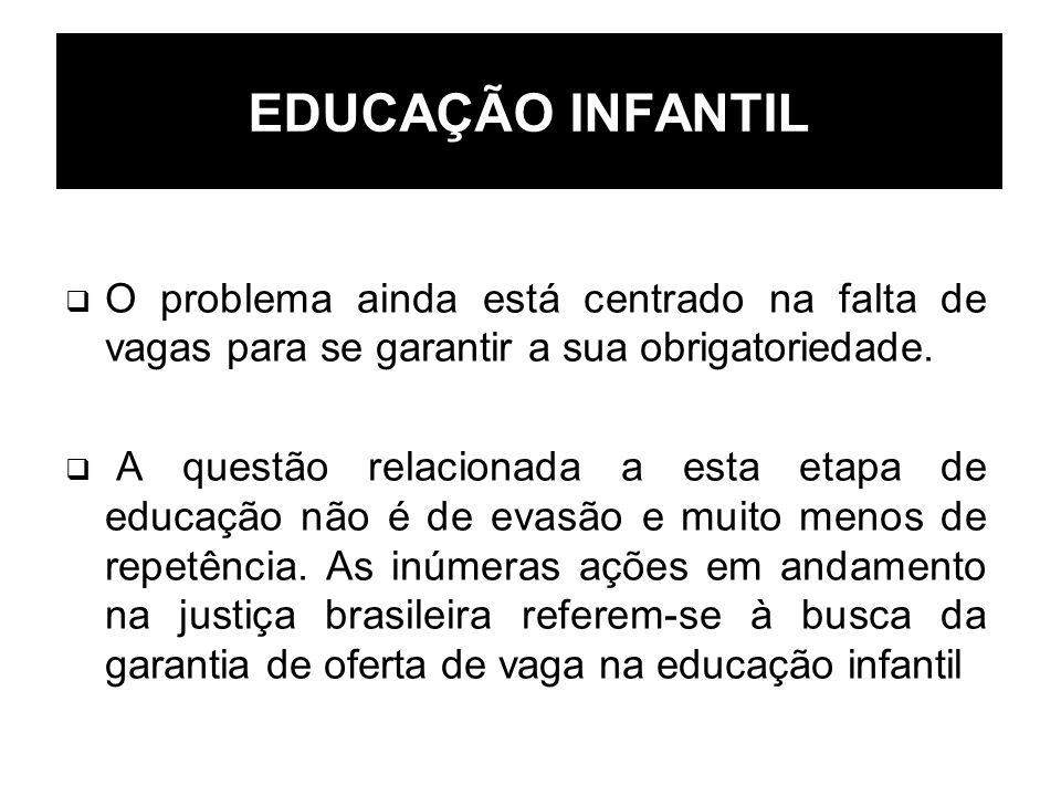 EDUCAÇÃO INFANTIL O problema ainda está centrado na falta de vagas para se garantir a sua obrigatoriedade.