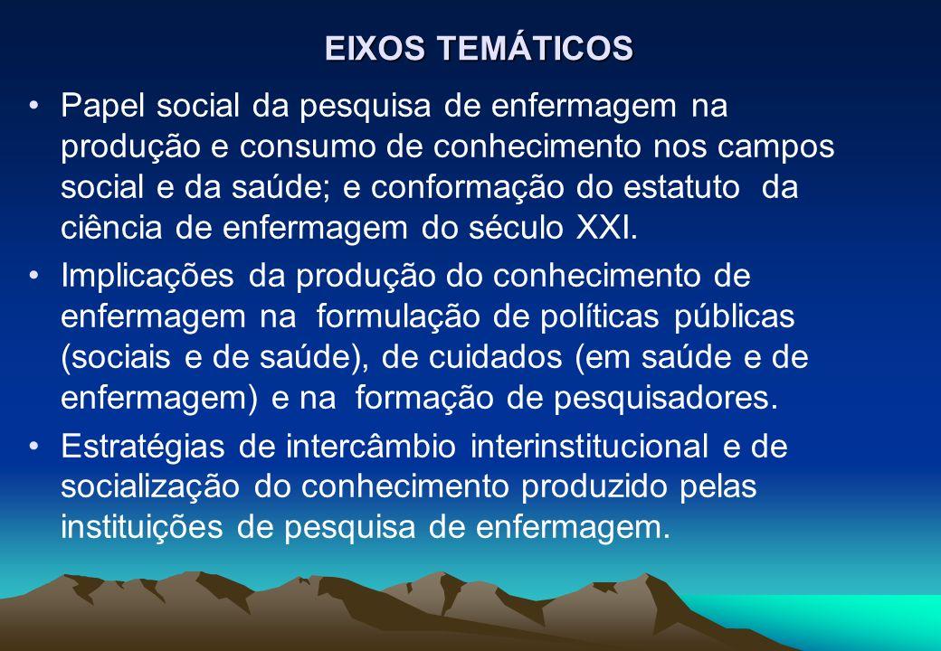 EIXOS TEMÁTICOS