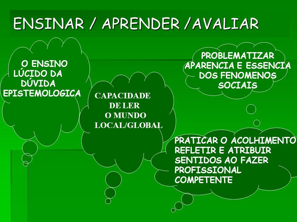 ENSINAR / APRENDER /AVALIAR