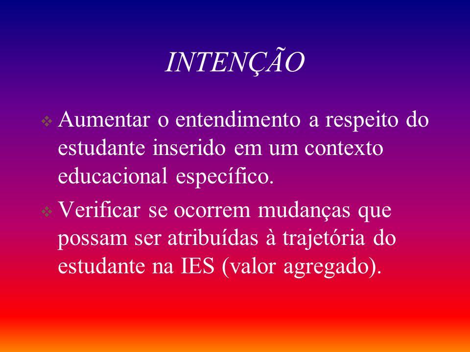 INTENÇÃO Aumentar o entendimento a respeito do estudante inserido em um contexto educacional específico.