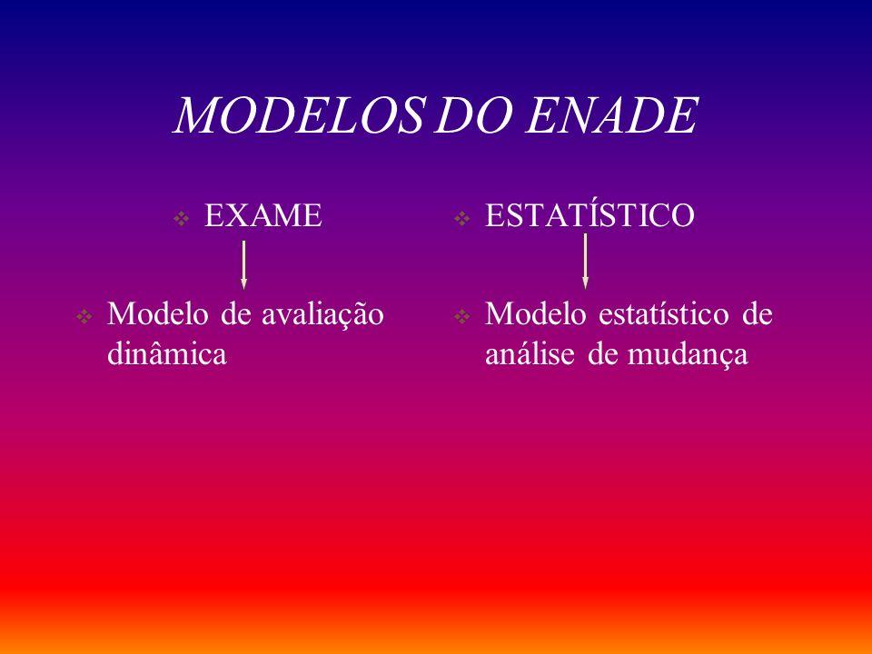MODELOS DO ENADE EXAME Modelo de avaliação dinâmica ESTATÍSTICO