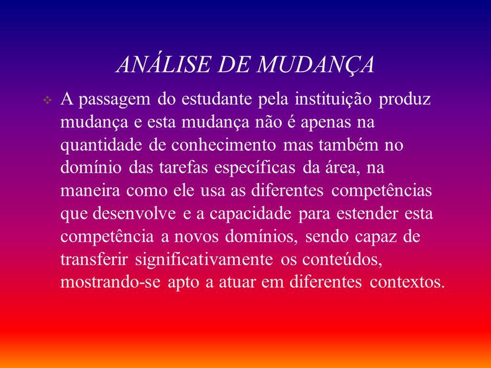 ANÁLISE DE MUDANÇA