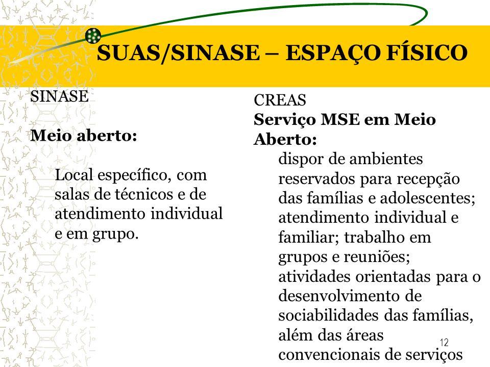 SUAS/SINASE – ESPAÇO FÍSICO