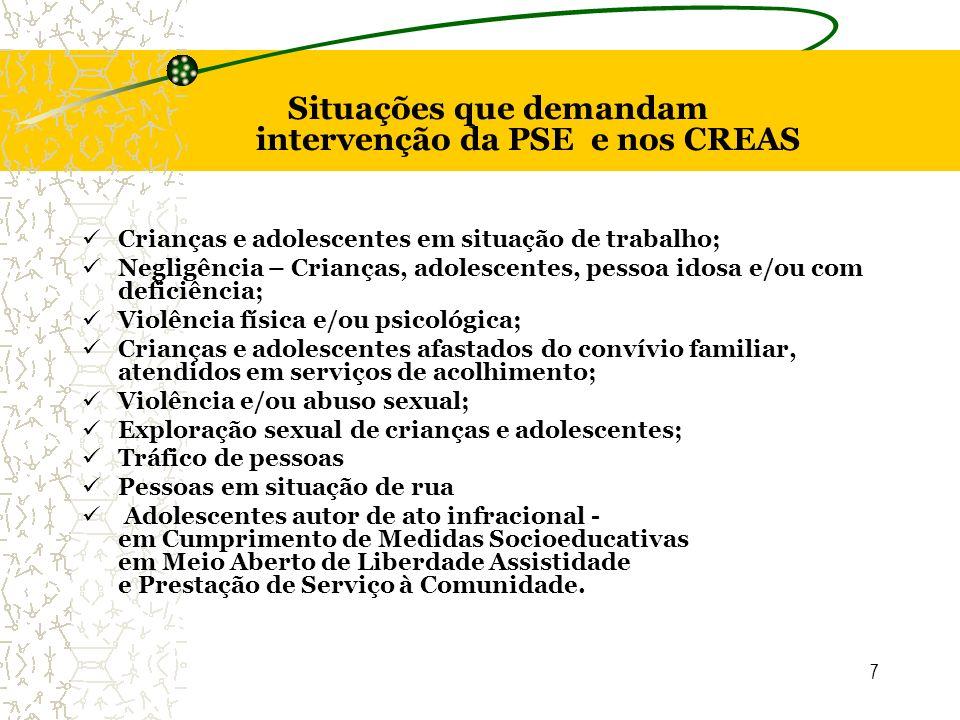 Situações que demandam intervenção da PSE e nos CREAS