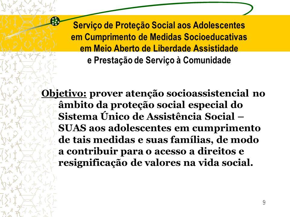 Serviço de Proteção Social aos Adolescentes em Cumprimento de Medidas Socioeducativas em Meio Aberto de Liberdade Assistidade e Prestação de Serviço à Comunidade