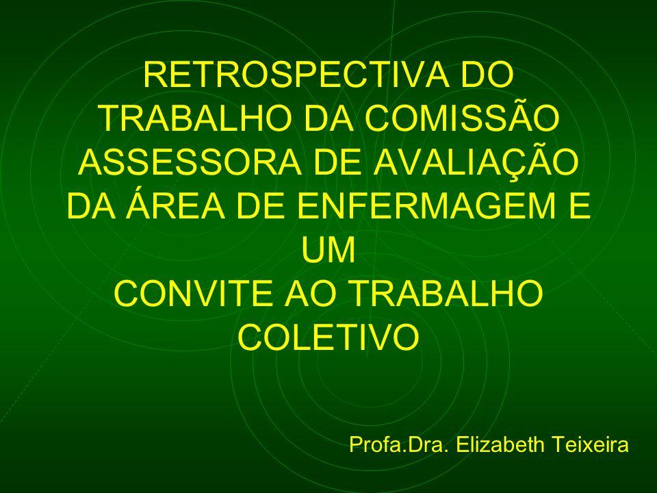 Profa.Dra. Elizabeth Teixeira