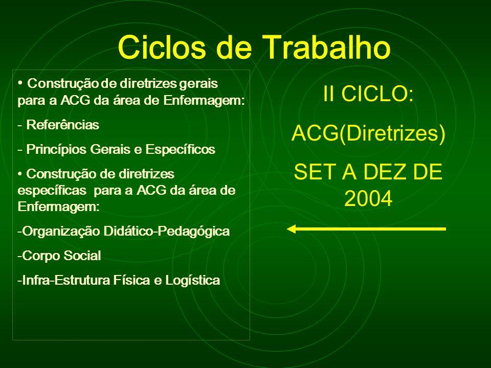 Ciclos de Trabalho II CICLO: ACG(Diretrizes) SET A DEZ DE 2004