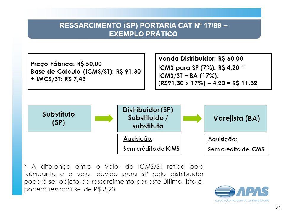 RESSARCIMENTO (SP) PORTARIA CAT Nº 17/99 – EXEMPLO PRÁTICO
