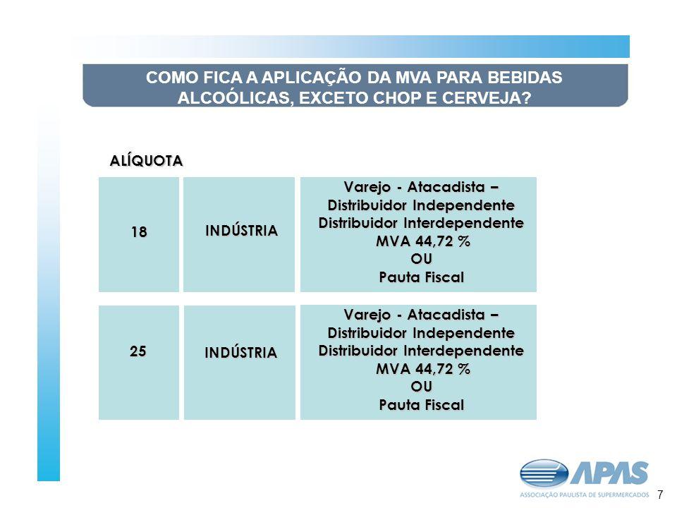 COMO FICA A APLICAÇÃO DA MVA PARA BEBIDAS ALCOÓLICAS, EXCETO CHOP E CERVEJA
