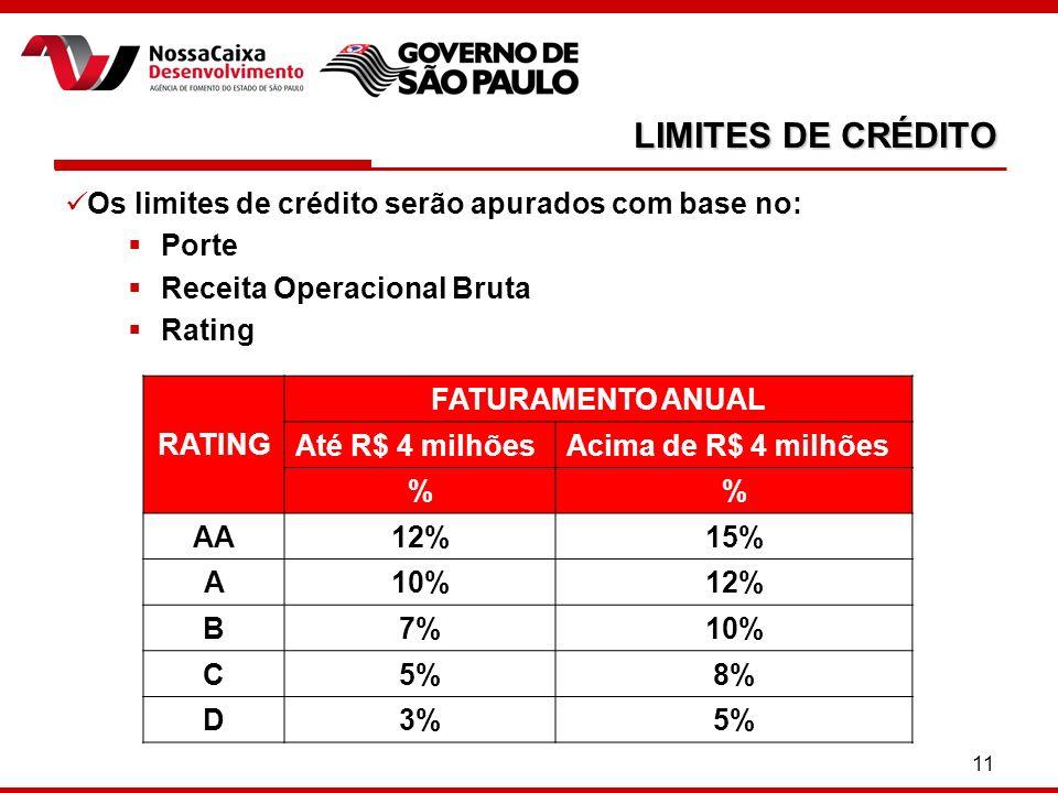 LIMITES DE CRÉDITO Os limites de crédito serão apurados com base no: