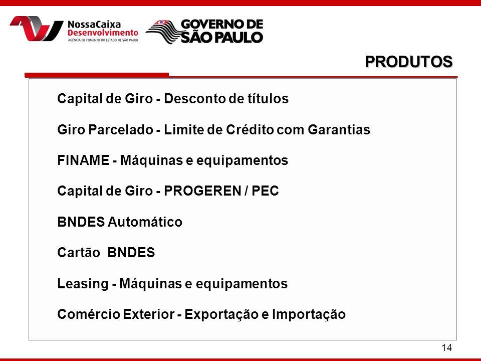 PRODUTOS Capital de Giro - Desconto de títulos