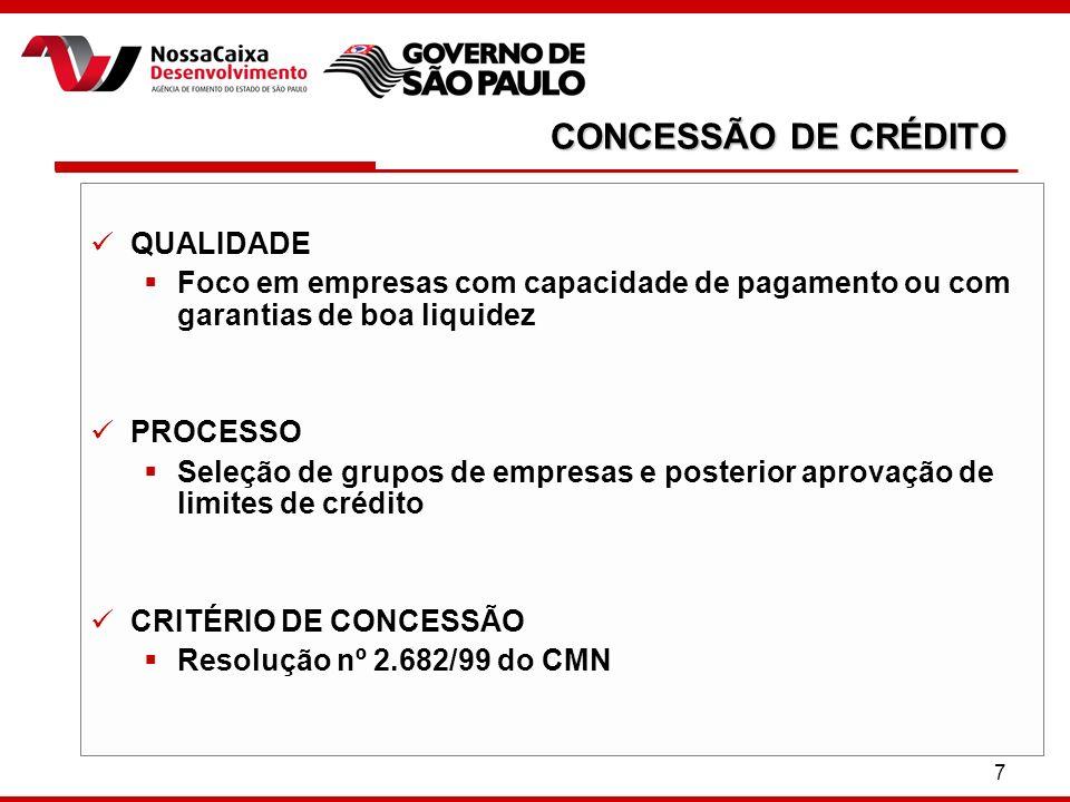 CONCESSÃO DE CRÉDITO QUALIDADE