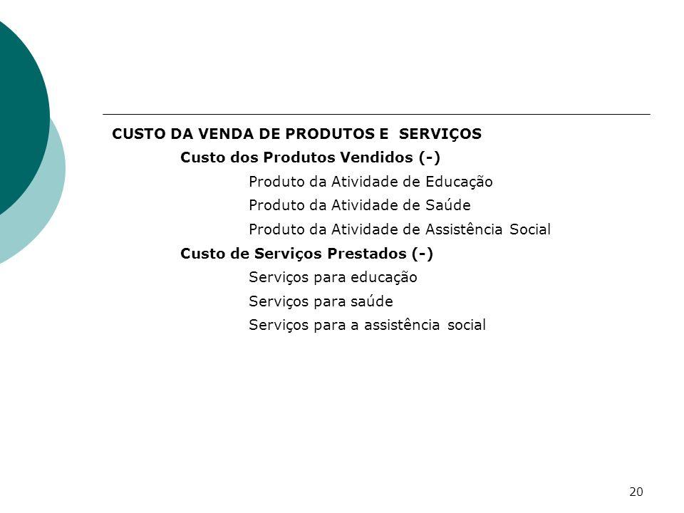 CUSTO DA VENDA DE PRODUTOS E SERVIÇOS