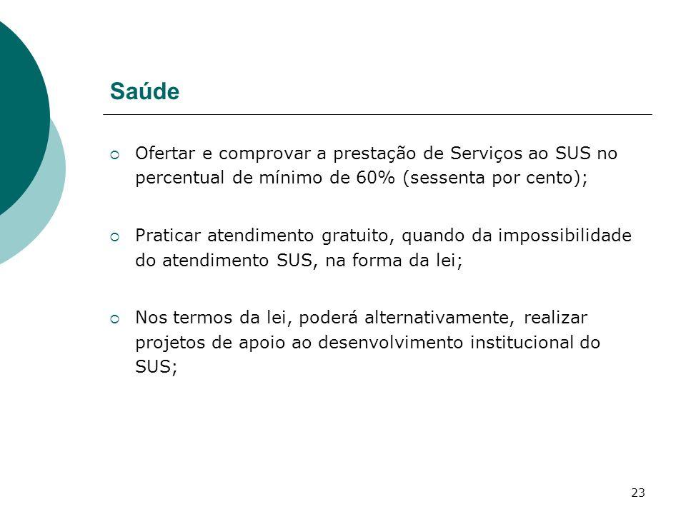 Saúde Ofertar e comprovar a prestação de Serviços ao SUS no percentual de mínimo de 60% (sessenta por cento);