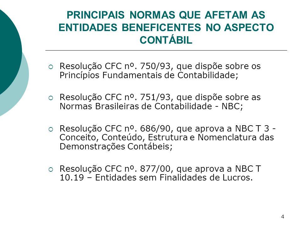 PRINCIPAIS NORMAS QUE AFETAM AS ENTIDADES BENEFICENTES NO ASPECTO CONTÁBIL