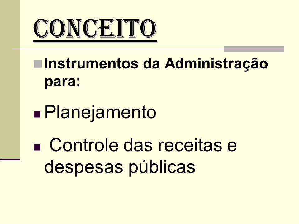 CONCEITO Planejamento Controle das receitas e despesas públicas