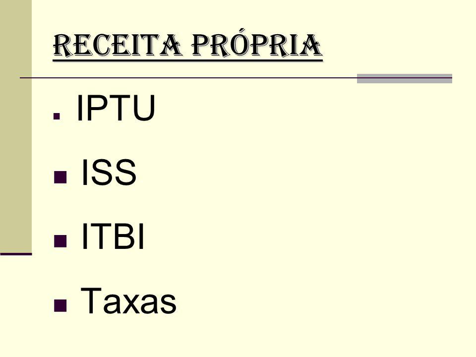 RECEITA PRÓPRIA IPTU ISS ITBI Taxas