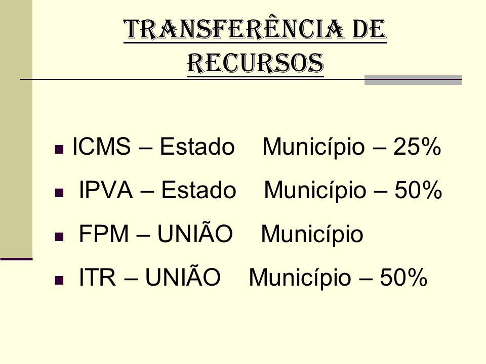 TRANSFERÊNCIA DE RECURSOS