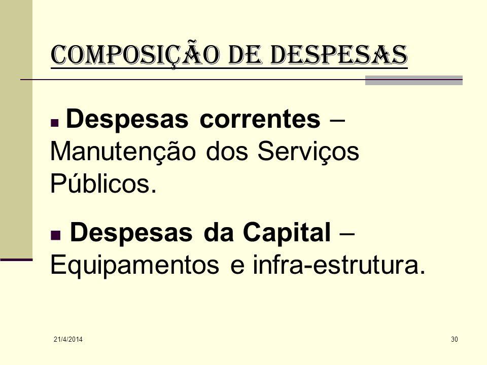 COMPOSIÇÃO DE DESPESAS