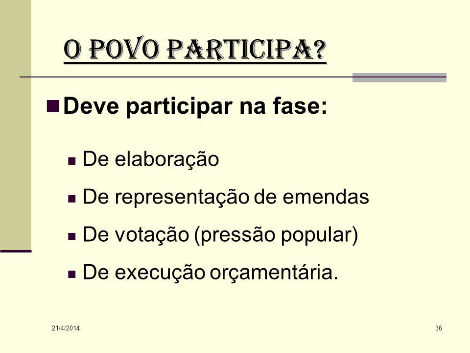 O POVO PARTICIPA Deve participar na fase: De elaboração