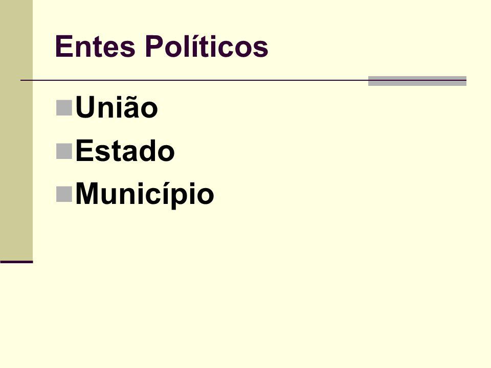 Entes Políticos União Estado Município