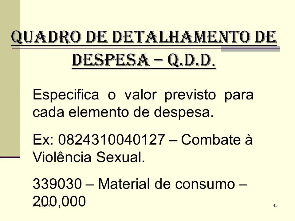 QUADRO DE DETALHAMENTO DE DESPESA – Q.D.D.