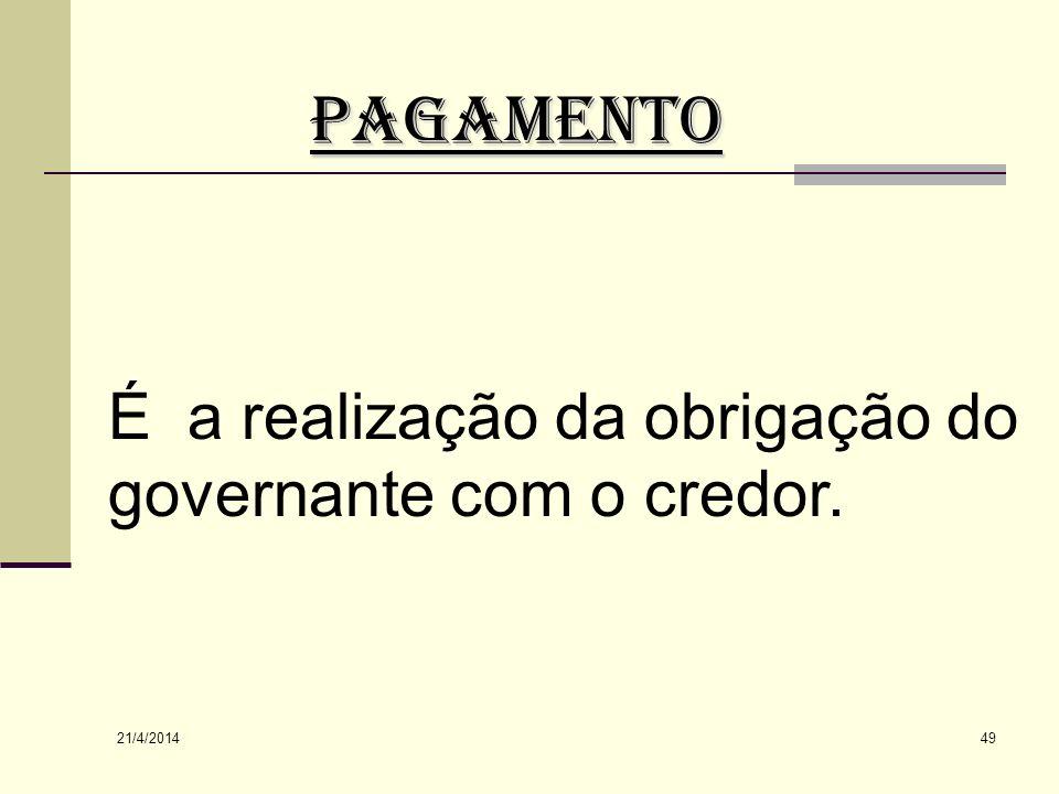 PAGAMENTO É a realização da obrigação do governante com o credor.